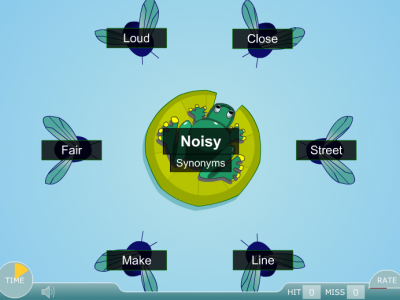 Synonyms, Antonyms & Homonyms - Teaching and Learning Resources